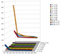 縦書き文庫統計